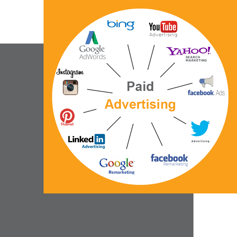 ppc and seo paid advertising logo image